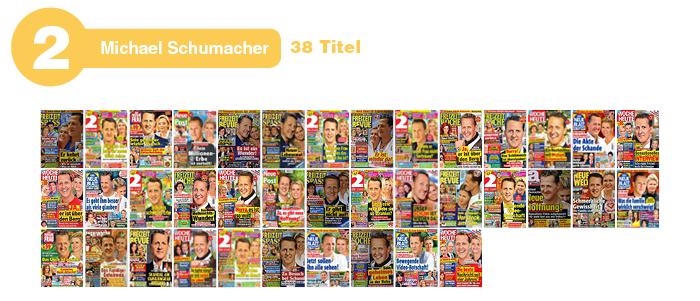 Platz 2 Michael Schumacher mit 38 Titeln